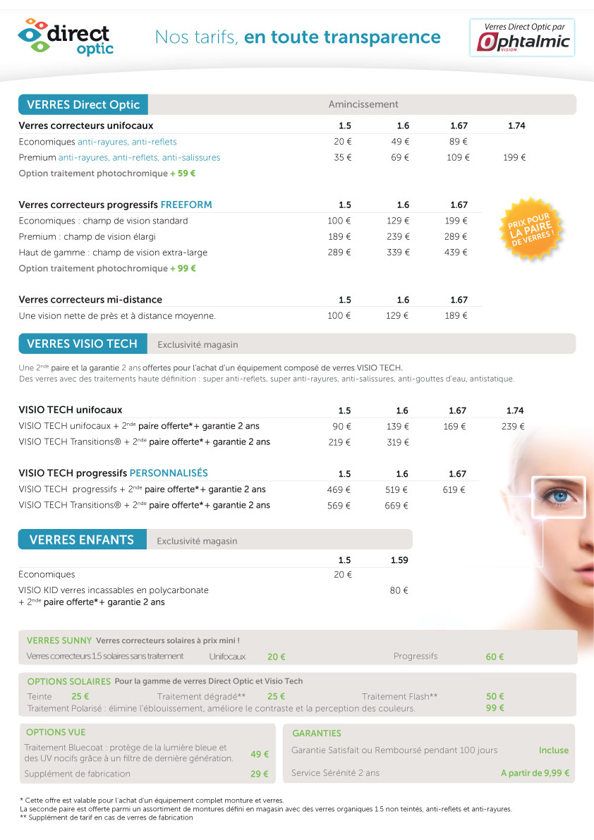 tarifs verres opticiens