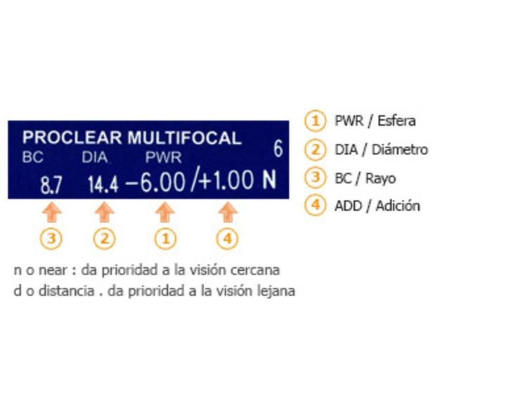 Image de Proclear Multifocal