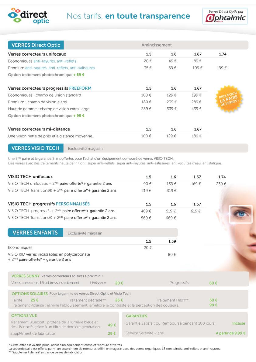 tarifs verres opticiens