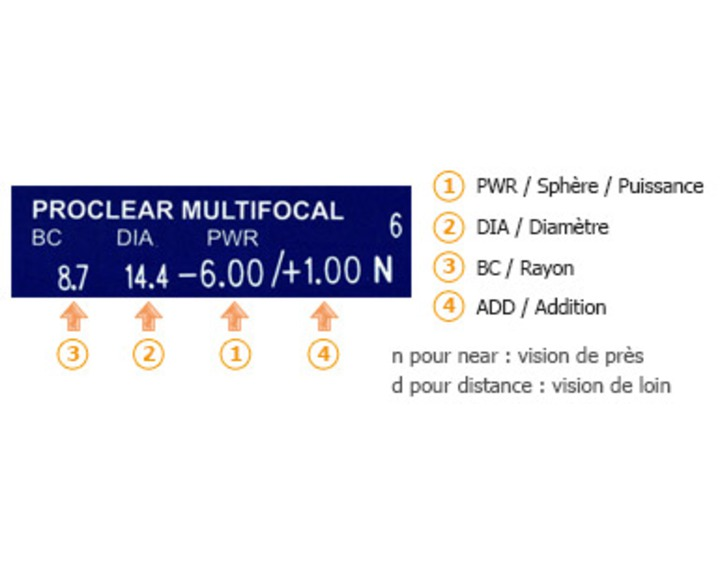 Foto de Proclear Multifocal XR