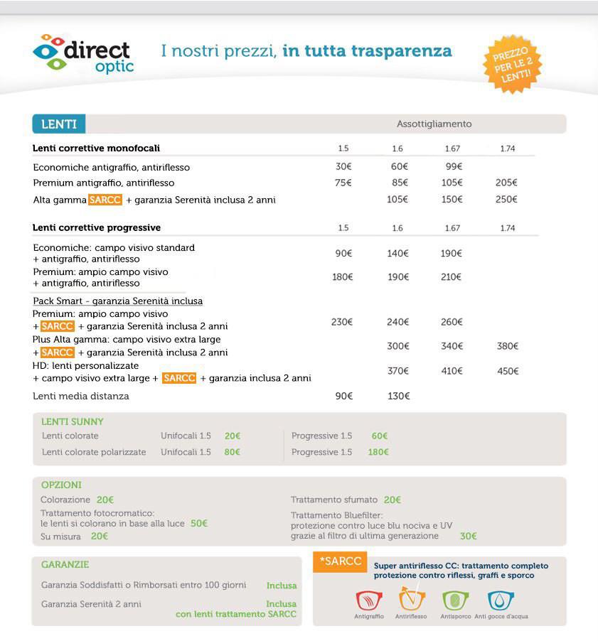 prezzo lenti Direct Optic